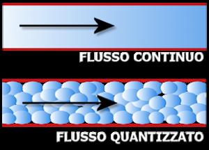 flusso_quantizzato